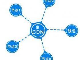 推荐三款免费CDN并附教程(知道创宇/七牛云加速/百度云加速)